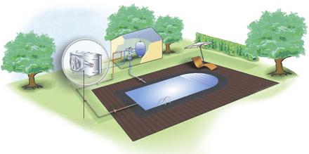 Warmtepompen voor het zwembad